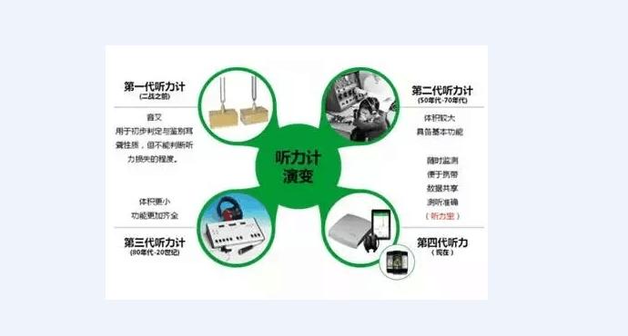"""【聚焦听力】关注""""听力宝"""",赢取百万红包"""